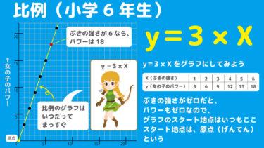 小6算数の先取り関数① 小6の【比例】のとっかかりを武器と攻撃力で説明