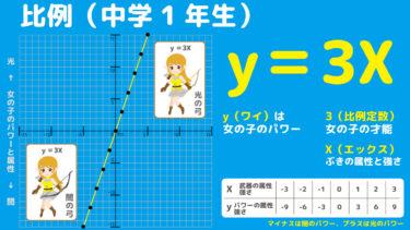 中1数学の先取り関数③|中1の比例の概要をファンタジーで説明