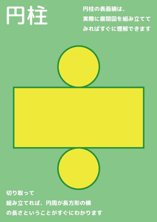 円柱の表面積