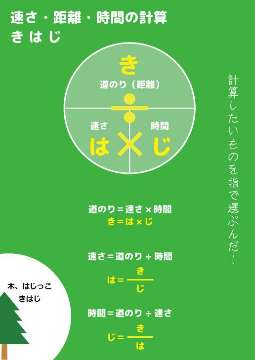 distance-caculation-mathematics2
